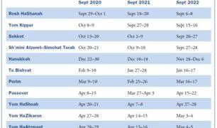 Jewish Holiday Calendar 5780-5782