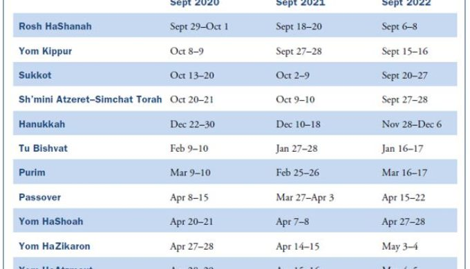Jewish Holiday Calendar 5780-5782